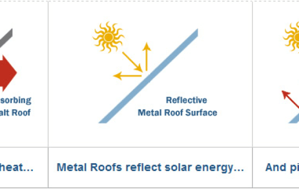 Best Color For Metal Roof Energy Efficiency
