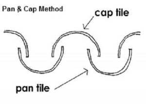 Pan & Cap Roof Tile Method