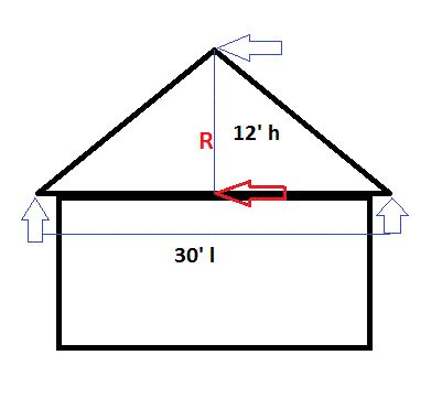 How to Measure and Estimate a Roof Like a Pro? - DIY Guide with Diagrams!