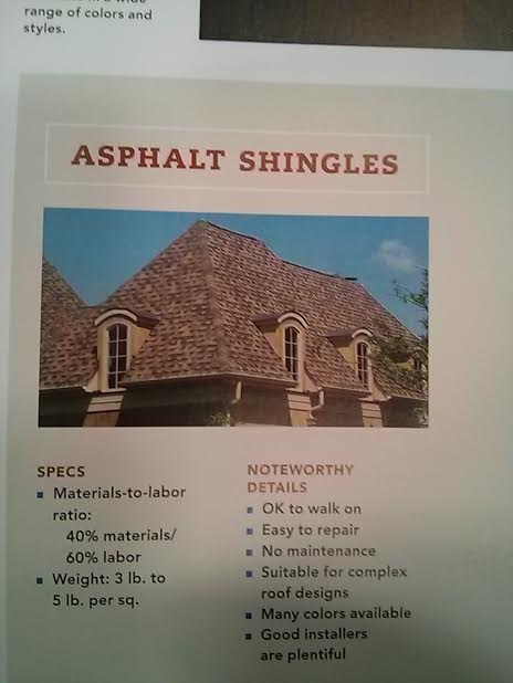 asphalt shingles material and installation pricing specs breakdown