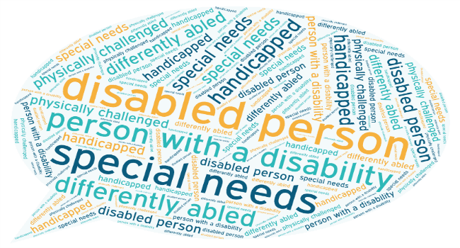 """Word cloud in the shape of a speech bubble. The words are repeated multiple times throughout the shapes. The words include """"disabled person, person with a disability, special needs, differently abled, handicapped, physically challenged."""""""