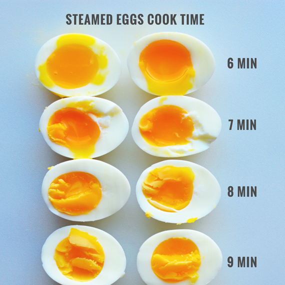 Steam Boiled Eggs With Cooking Times