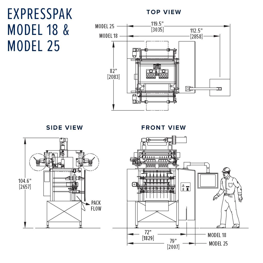 Expresspak