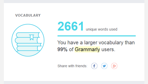 The weekly Grammarly report includes a vocabulary statistic. | https://www.roseclearfield.com