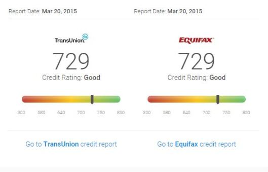 Credit Bureaus Make Your Credit Score | Rose Colored Water