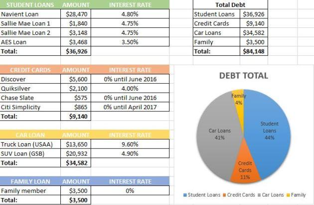 2016 January Debt