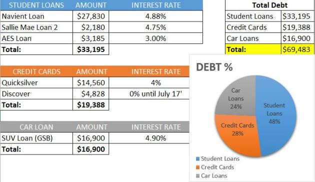 1st Quarter Debt Report 2017