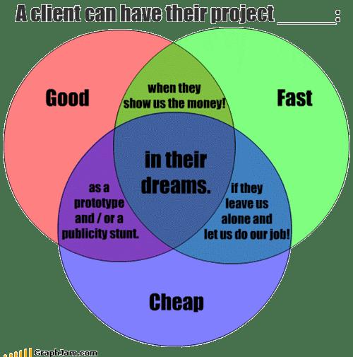 freelancing-project-clients-meme