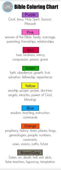 Bible-Coloring-Chart-Bookmark-21