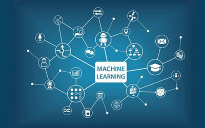 Role Of Machine Learning In Improvising Business Operations