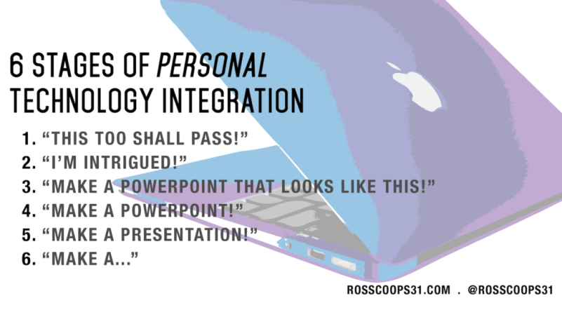 6 Stages of Personal Tech Integration