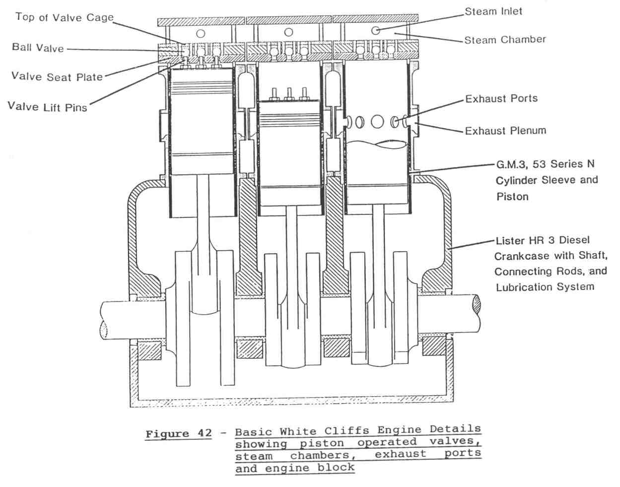 Steam Engine Piston Diagram