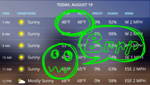 Early Autumn? The weather Channel tells the story...