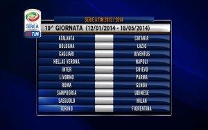 19° Giornata Serie A 2013/14