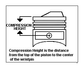 Compression-Height-Measure