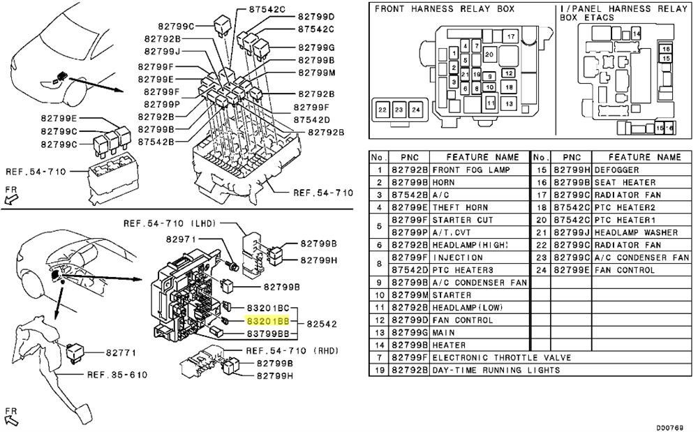evo 8 interior fuse box diagram psoriasisguru com rh psoriasisguru com mitsubishi evo 8 fuse box location mitsubishi evo 8 fuse box