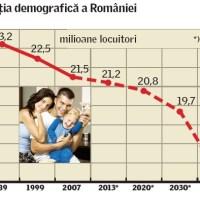 România în declin. Ce-i de făcut?