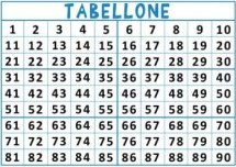 Tabellone-Tombola