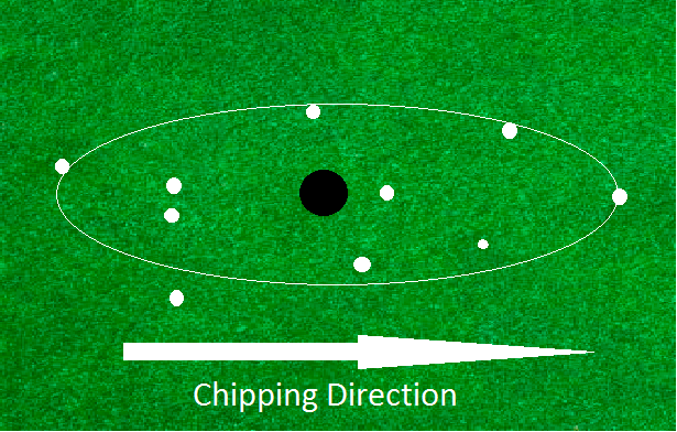 chipping distance control