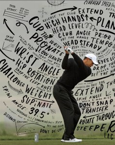 They say a picture paints a thousand words. Or in this case around a hundred Tiger Woods swing thoughts.