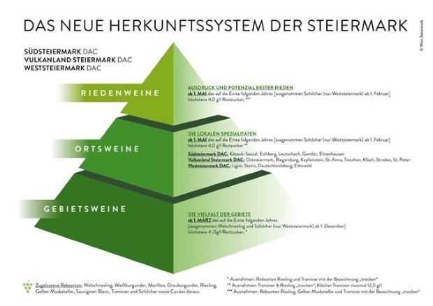 Steiermark_DAC_Pyramide