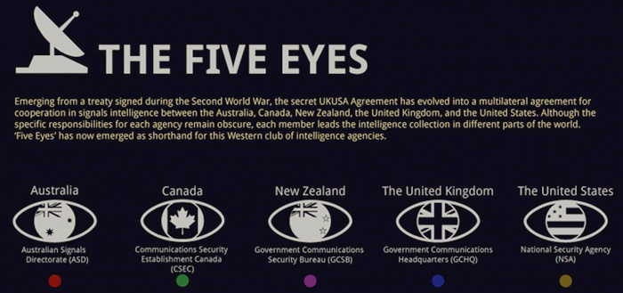 [Image: Featured-Five-Eyes-NSA-et-al.jpg?resize=700%2C329]