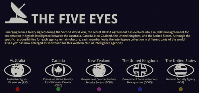 Bildergebnis für huawei 5 eyes