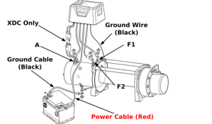 The Warn M8000 and M8 Winch Buyer's Guide  Roundfe
