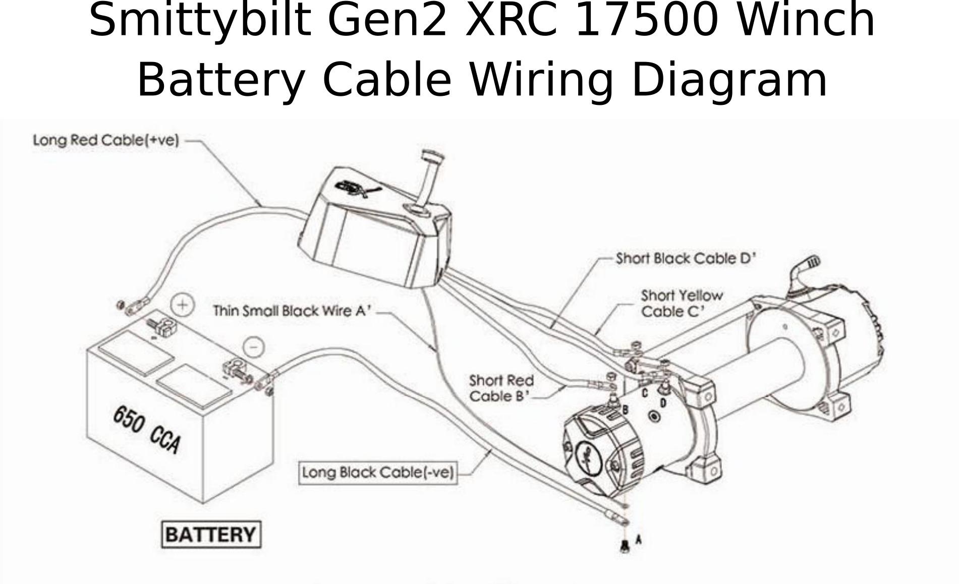 Smittybilt Gen2 Xrc Winch Specs