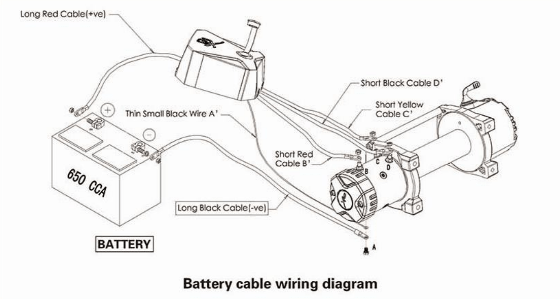 ramsey winch solenoid wiring diagram wiring diagram database