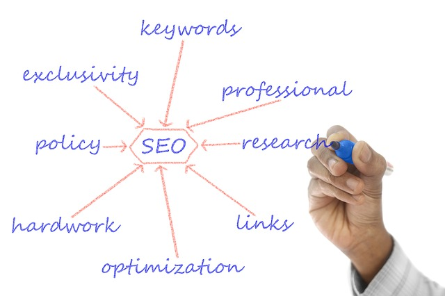 Content for Search Engine Optimisation