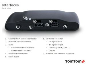Route Solutions, Inc  TomTom Help