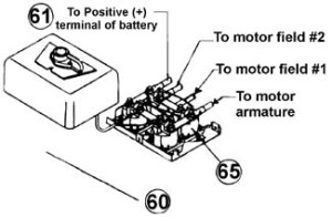 How To Mount Your Warn Winch  Electric2 Way To Your Rover