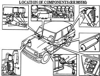 Diagram On Range Rover For Coil Spring