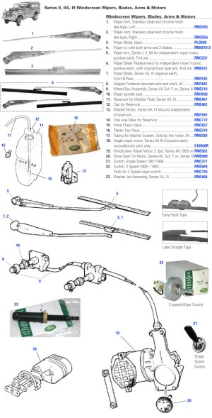 1994 Land Rover Discovery Engine Diagram | Wiring Library