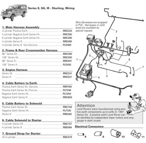 Land Rover Series II, IIA, & III Wiring Harnesses, Cables, & Connectors | Rovers North  Land