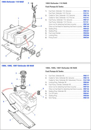Defender Fuel Pump | Rovers North  Land Rover Parts and Accessories Since 1979