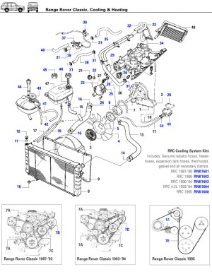 2003 Range Rover L322 Main Fuse Box Diagram  WIRE Center