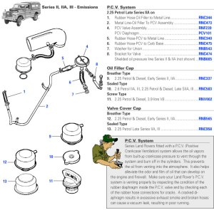 Land Rover Series II, IIA, & III Engine Emission | Rovers North  Land Rover Parts and
