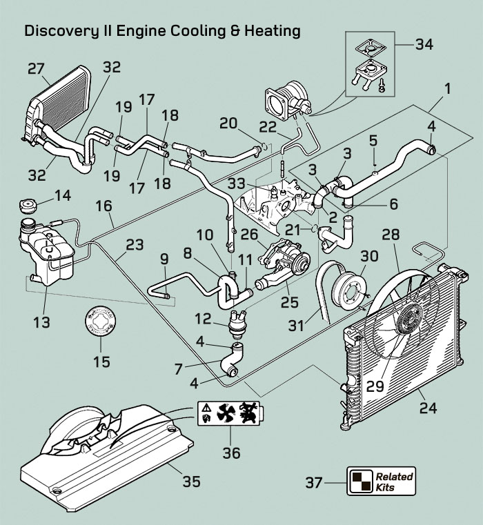 Discovery Td5 Wiring Diagram 2000 Land Rover Discovery 2 Wiring – Land Rover Discovery Td5 Fuse Box Diagram