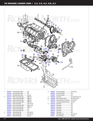 Land Rover Discovery I Engine Lower End | Rovers North