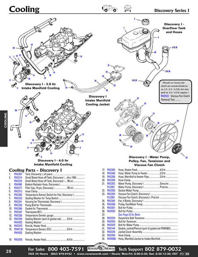 discovery 3 wiring diagram discovery image wiring land rover discovery 3 radio wiring diagram wiring diagram on discovery 3 wiring diagram