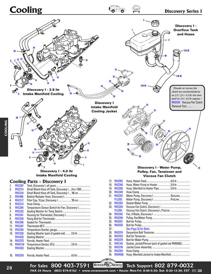 land rover discovery wiring diagram  land rover discovery series 1 wiring diagram land auto wiring on 2000 land rover discovery 2