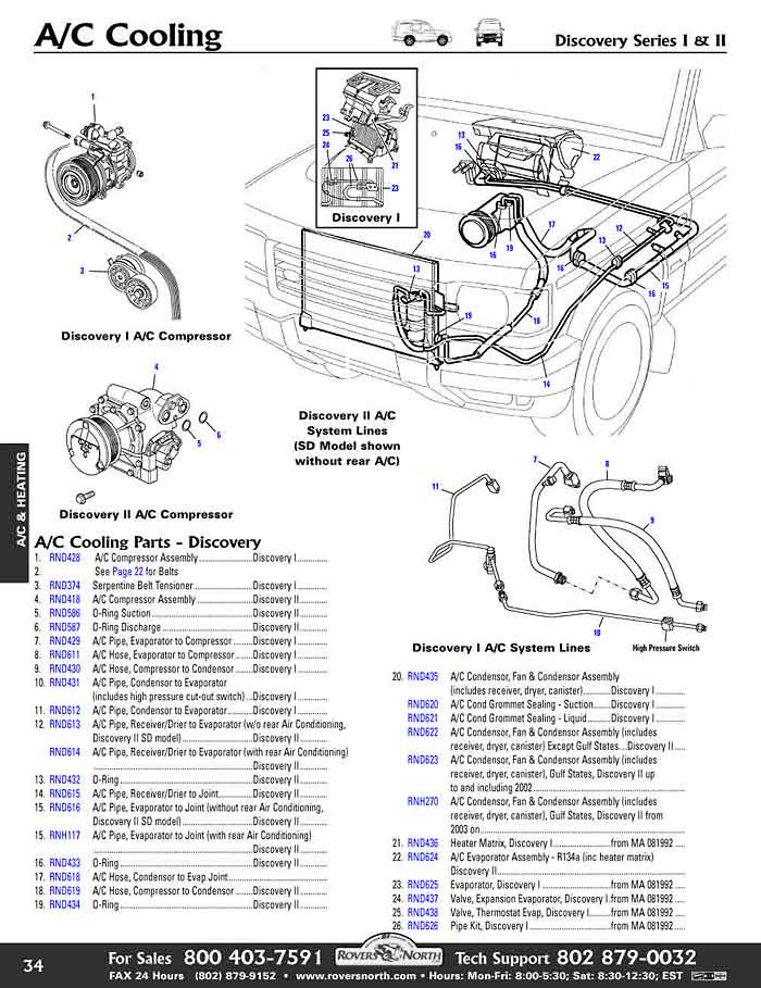 Land Rover Lr3 Wiring Diagram Facbooik com: Land Rover Discovery 3 Trailer Wiring Diagram at ilustrar.org