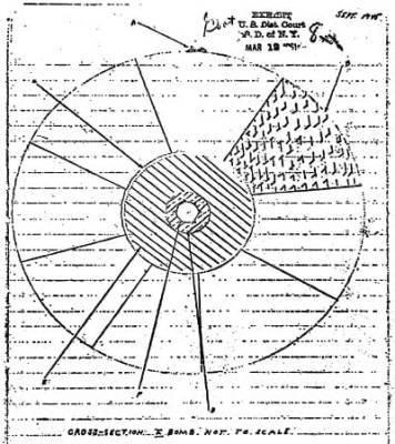 Το υποτιθέμενο σχέδιο ατομικής βόμβας