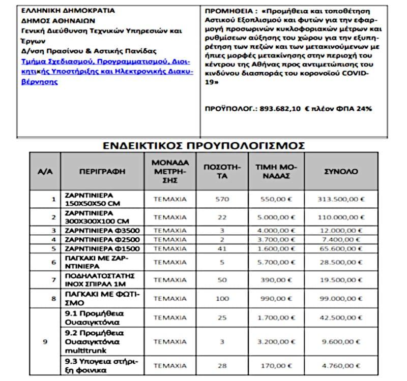 «Παγκάκι με ζαρντινιέρα: 5.700€ - Ζαρντινιέρα (χωρίς παγκάκι): 5.000€»