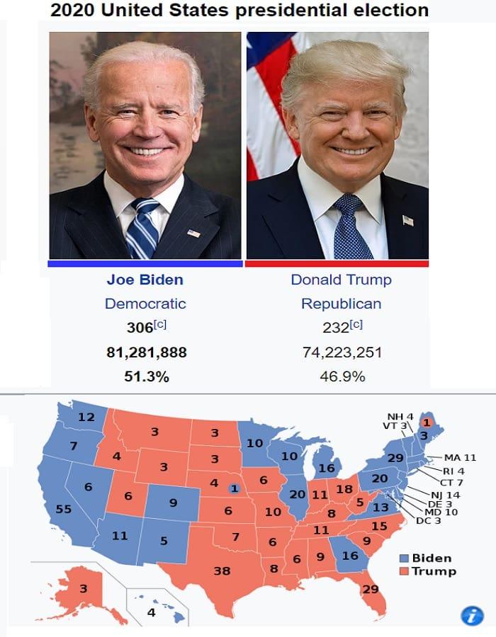 Όταν ο Τραμπ γινόταν Πρόεδρος με 3 εκατομμύρια λιγότερες ψήφους από την Χίλαρι ήταν καλά;