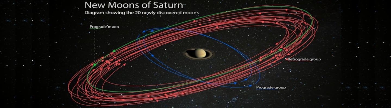 Ανακαλύφθηκαν 20 νέοι δορυφόροι του Κρόνου