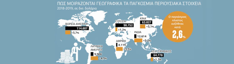 Κτηνώδης πλούτος και απόλυτη φτώχεια σε αριθμούς