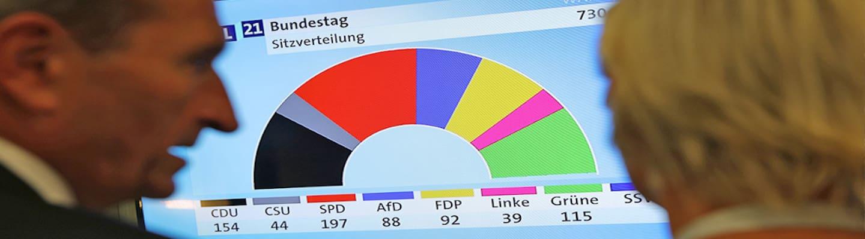 Τα τελικά αποτελέσματα των Γερμανικών εκλογών